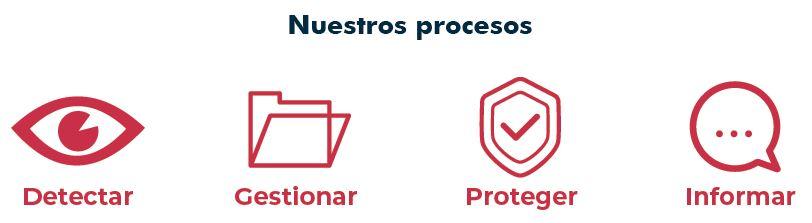 proteccion-de-datos-legatik